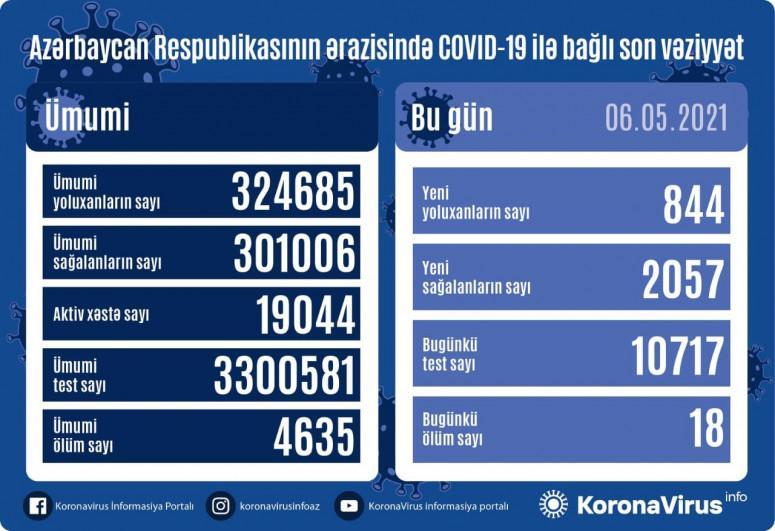 """Daha 844 nəfərdə koronavirus aşkarlandı: <b style=""""color:red"""">2057 sağalan, 18 ölən var</b>"""